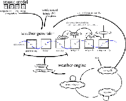 rube-weather-blueprint-s.png